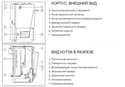 Схемы устройства напольных котлов