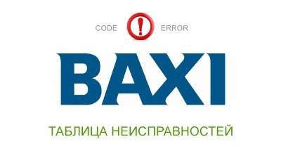 Коды ошибок BAXI