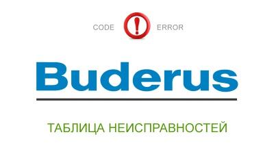 Коды ошибок Buderus