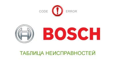 Коды ошибок BOSCH