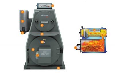 Котел Kiturami KF-35 схема устройства