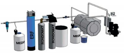 Требования и нормы подготовки воды для котельного оборудования.