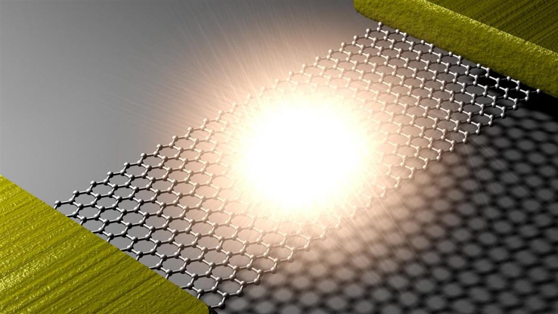 Солнечные батарей из графена