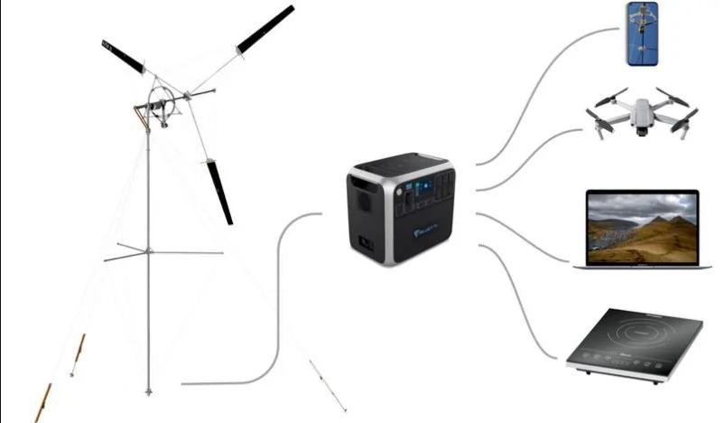 Переносной ветрогенератор Wind Catcher